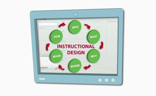 Introduction to Instructional Systems Design